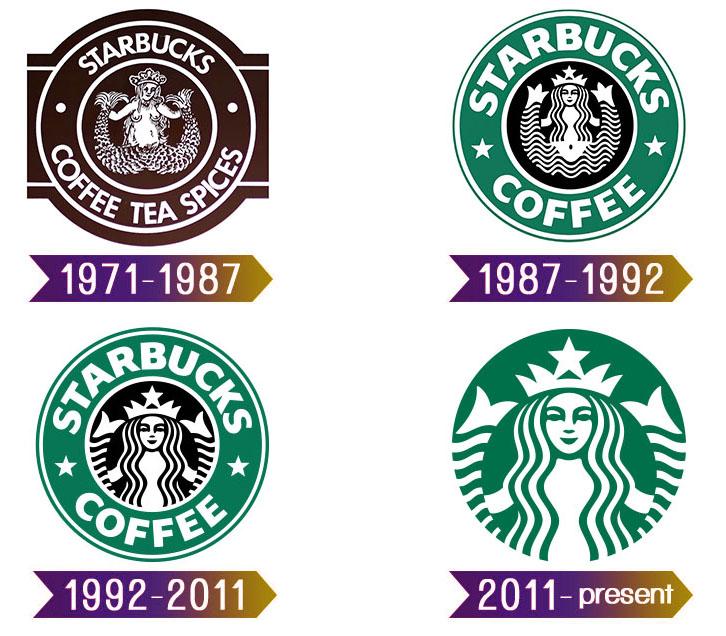 Starbucks Logo Történelem